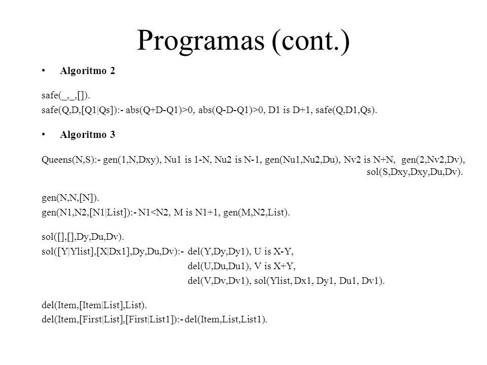 Programas (cont.) Algoritmo 2 Algoritmo 3 safe(_,_,[]).